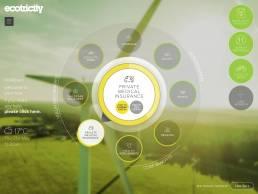 UI Design for renewable energy brand