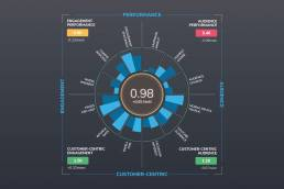 Green Barrel Infographic Design and Data Visualisation Electric Cars